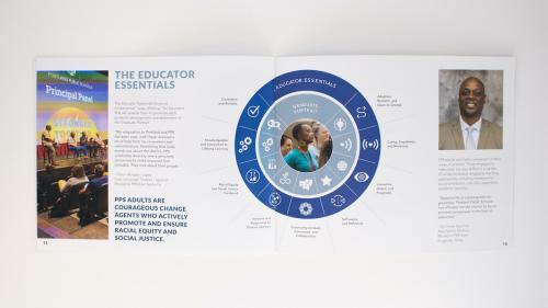 7 - PPS Brochure_educator spread